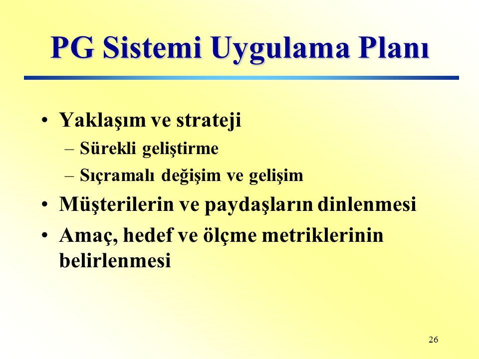 PG Sistemi Uygulama Planı