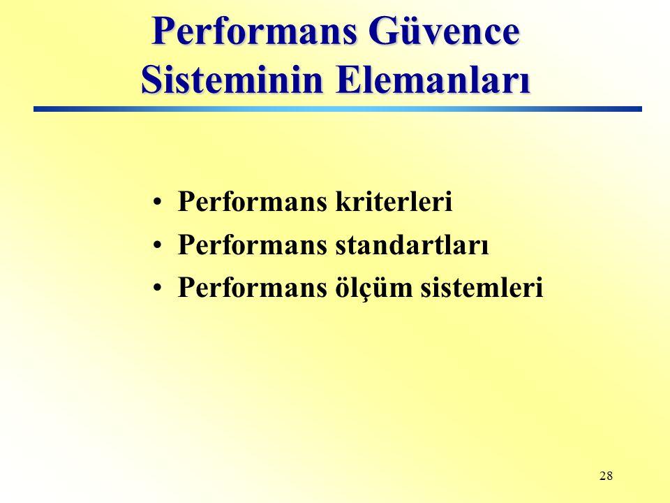 Performans Güvence Sisteminin Elemanları