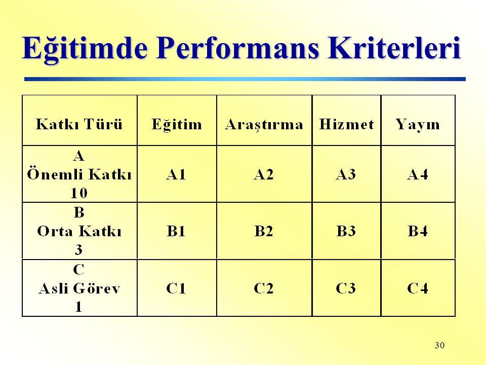 Eğitimde Performans Kriterleri