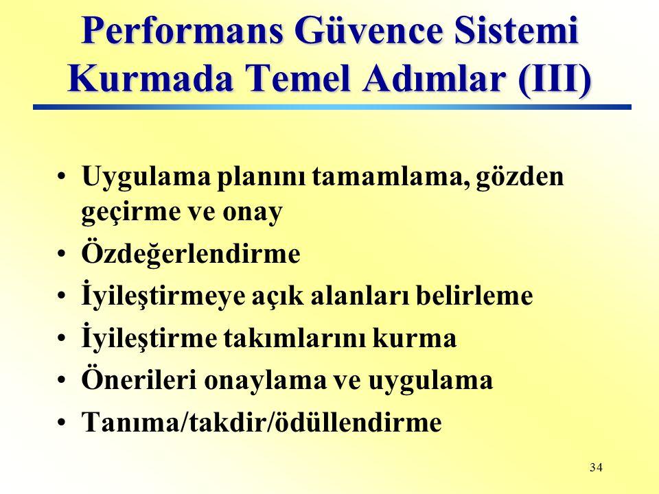 Performans Güvence Sistemi Kurmada Temel Adımlar (III)