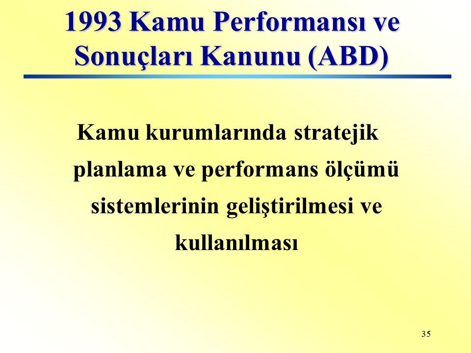 1993 Kamu Performansı ve Sonuçları Kanunu (ABD)