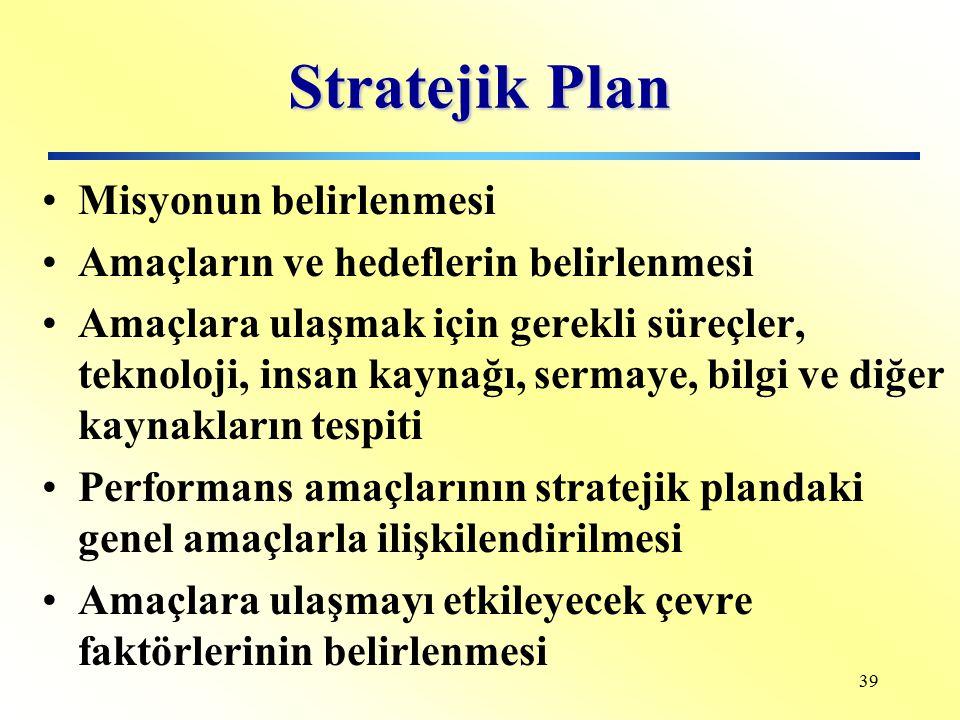 Stratejik Plan Misyonun belirlenmesi