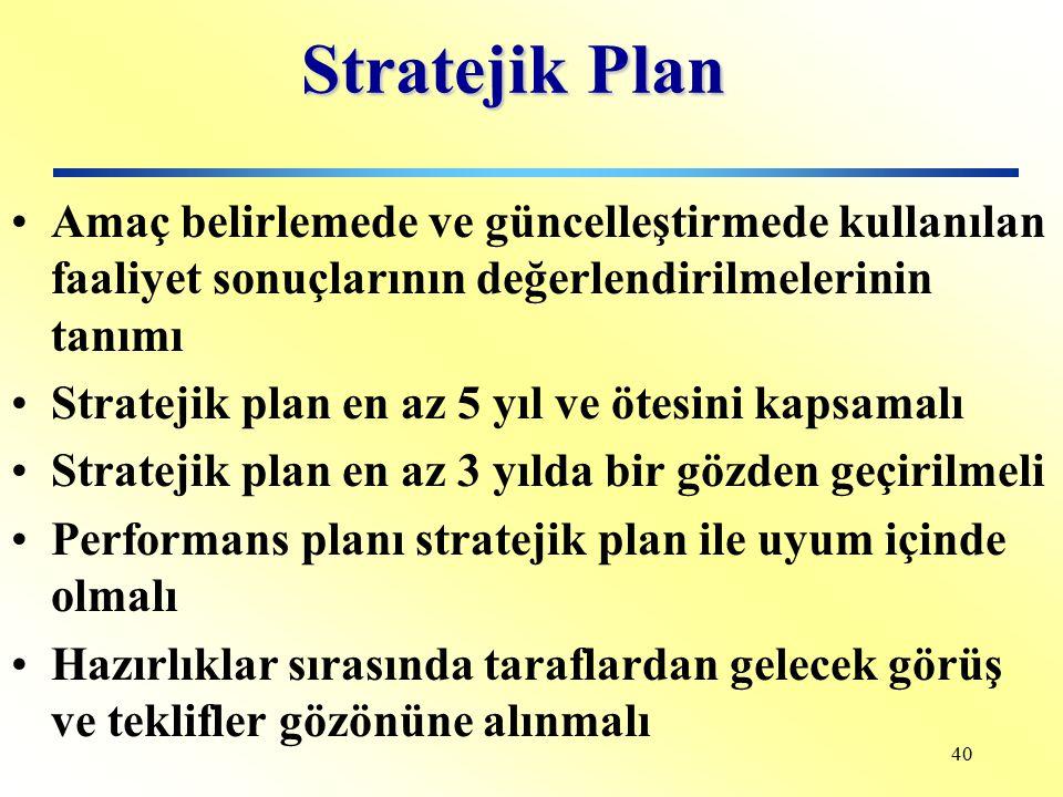 Stratejik Plan Amaç belirlemede ve güncelleştirmede kullanılan faaliyet sonuçlarının değerlendirilmelerinin tanımı.