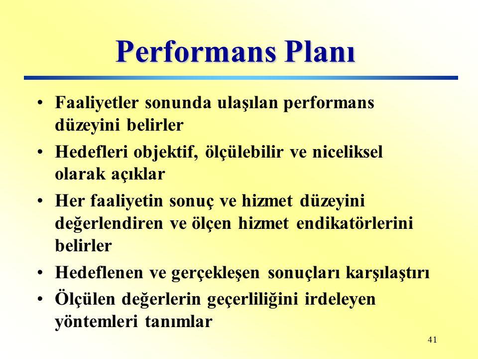 Performans Planı Faaliyetler sonunda ulaşılan performans düzeyini belirler. Hedefleri objektif, ölçülebilir ve niceliksel olarak açıklar.