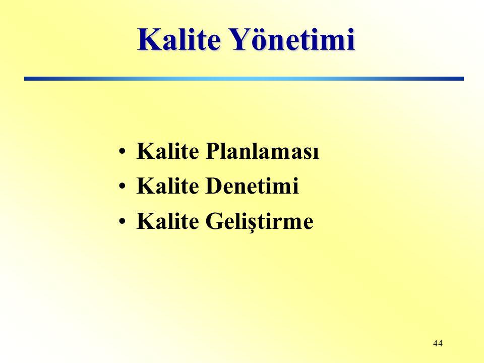 Kalite Yönetimi Kalite Planlaması Kalite Denetimi Kalite Geliştirme
