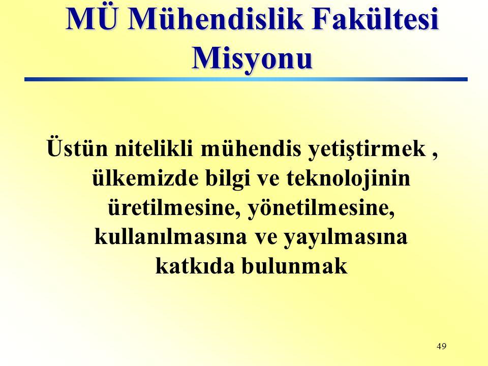 MÜ Mühendislik Fakültesi Misyonu