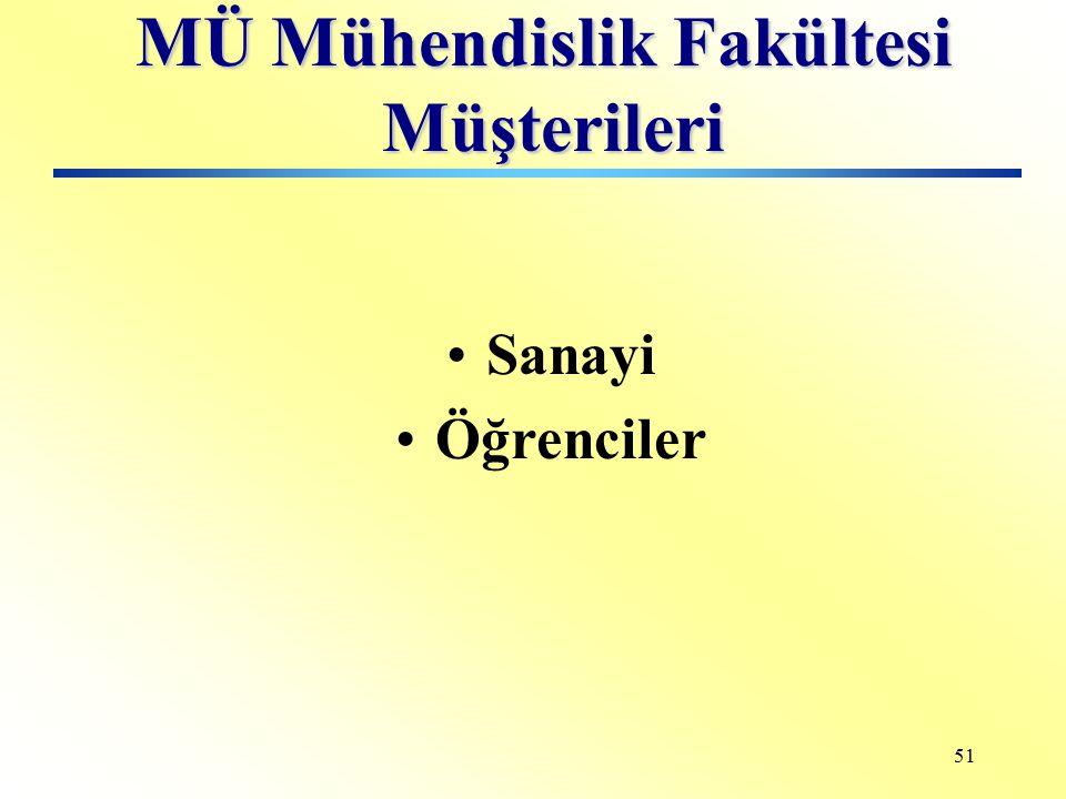 MÜ Mühendislik Fakültesi