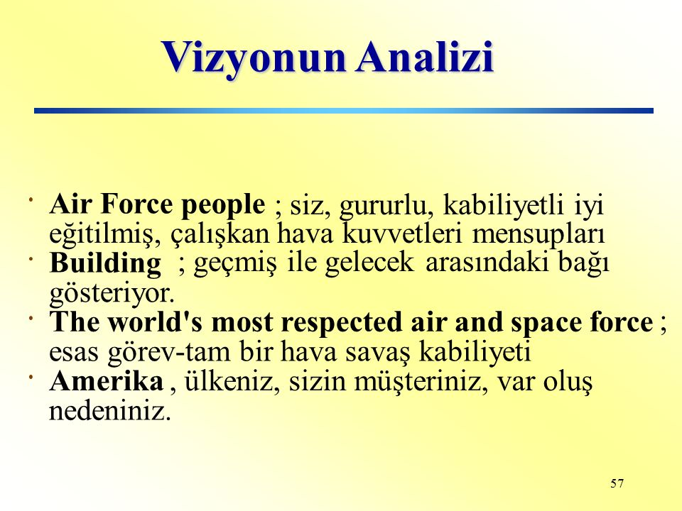 Vizyonun Analizi Air Force people ; siz, gururlu, kabiliyetli iyi
