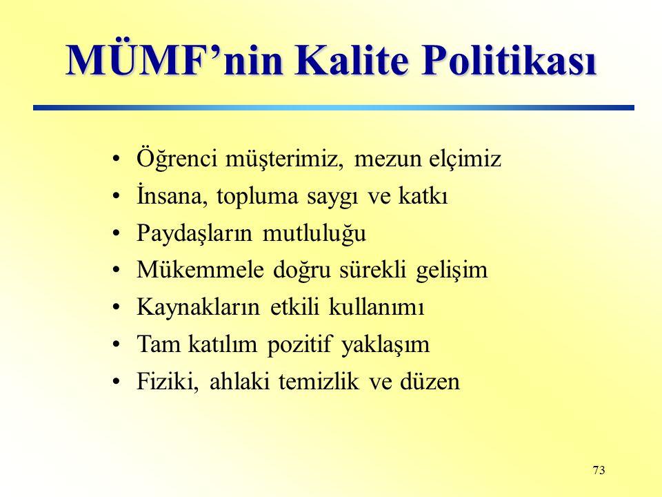 MÜMF'nin Kalite Politikası