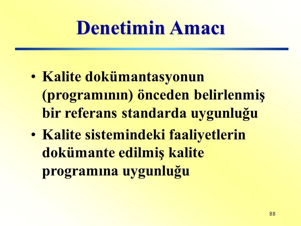 Denetimin Amacı Kalite dokümantasyonun (programının) önceden belirlenmiş bir referans standarda uygunluğu.