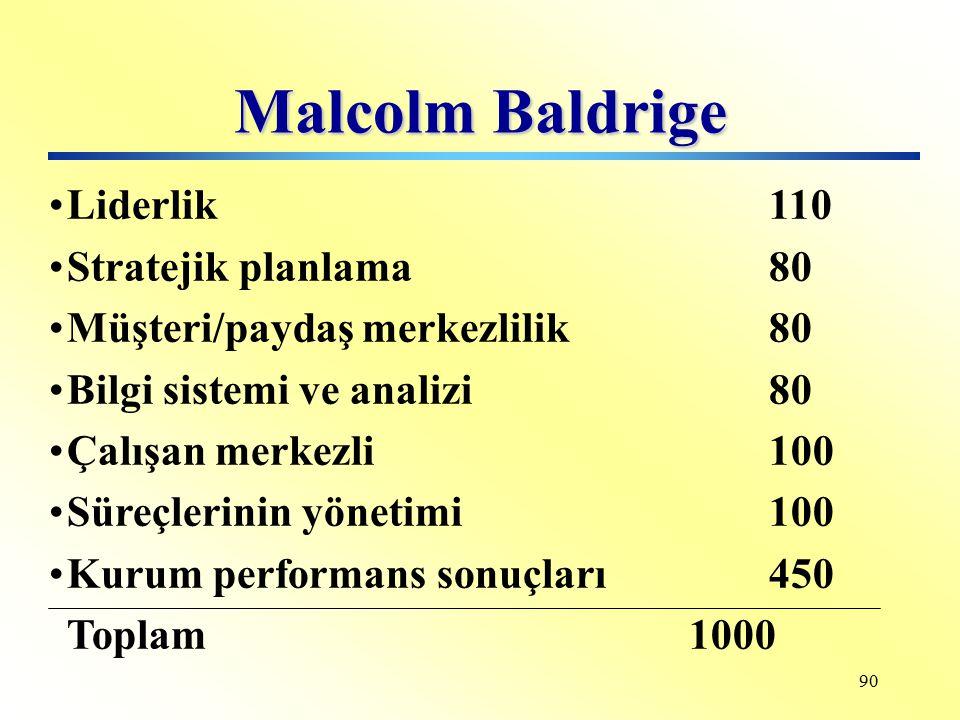 Malcolm Baldrige Liderlik 110 Stratejik planlama 80