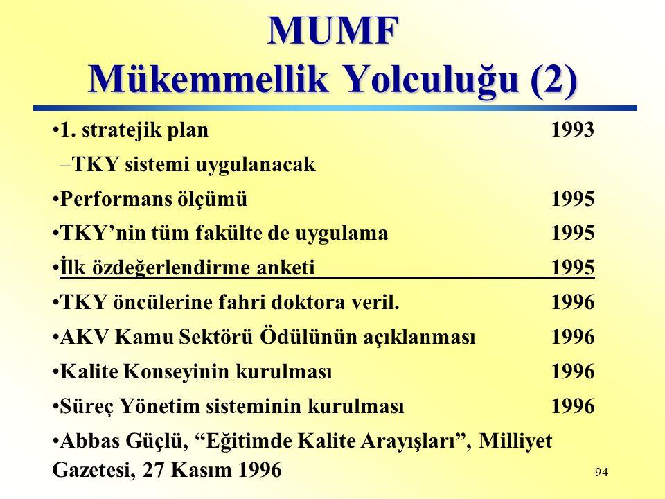 MUMF Mükemmellik Yolculuğu (2)