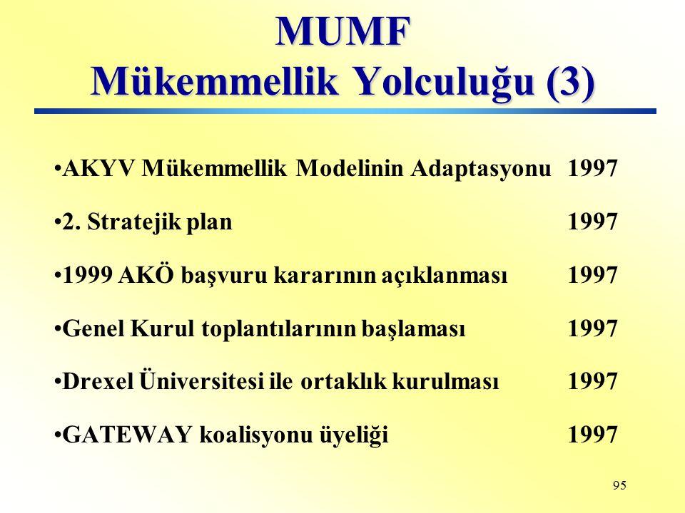 MUMF Mükemmellik Yolculuğu (3)