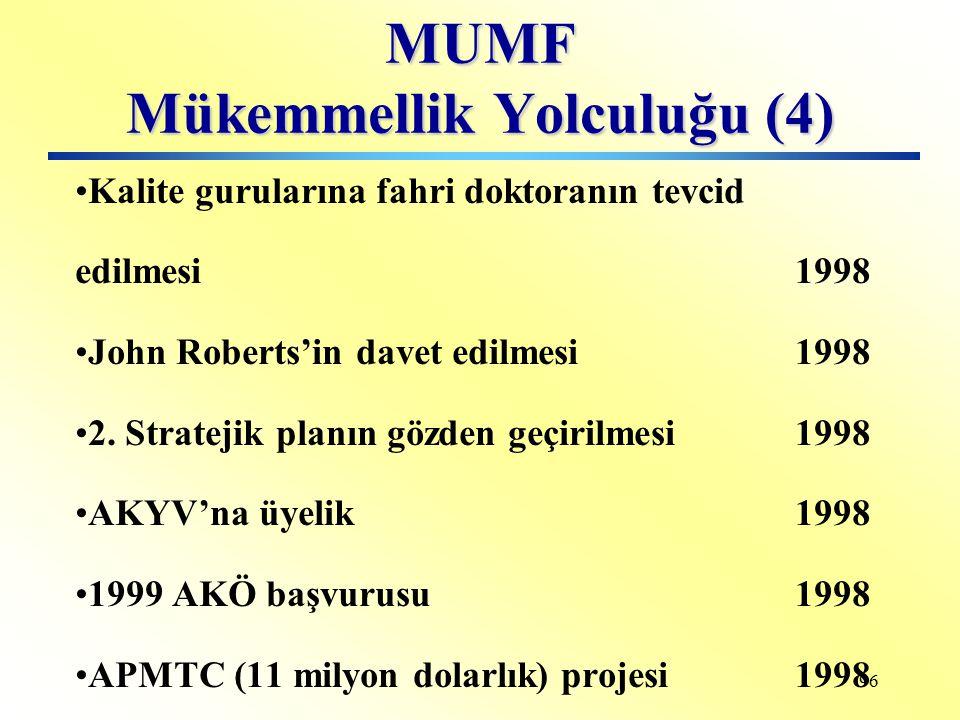 MUMF Mükemmellik Yolculuğu (4)