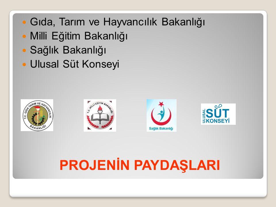 PROJENİN PAYDAŞLARI Gıda, Tarım ve Hayvancılık Bakanlığı