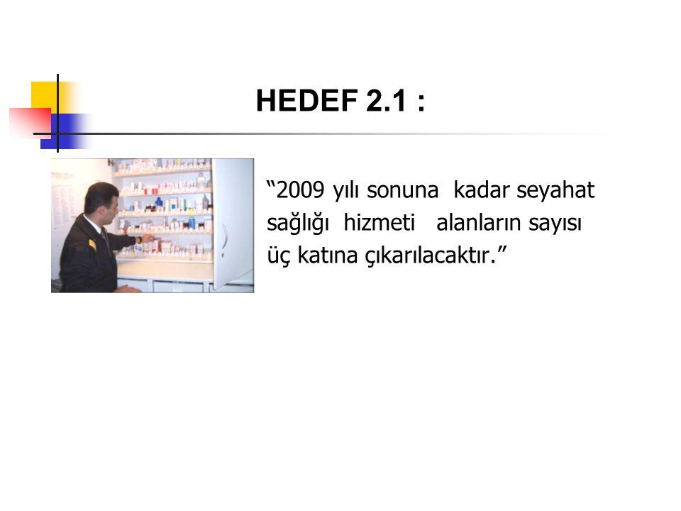 HEDEF 2.1 : 2009 yılı sonuna kadar seyahat