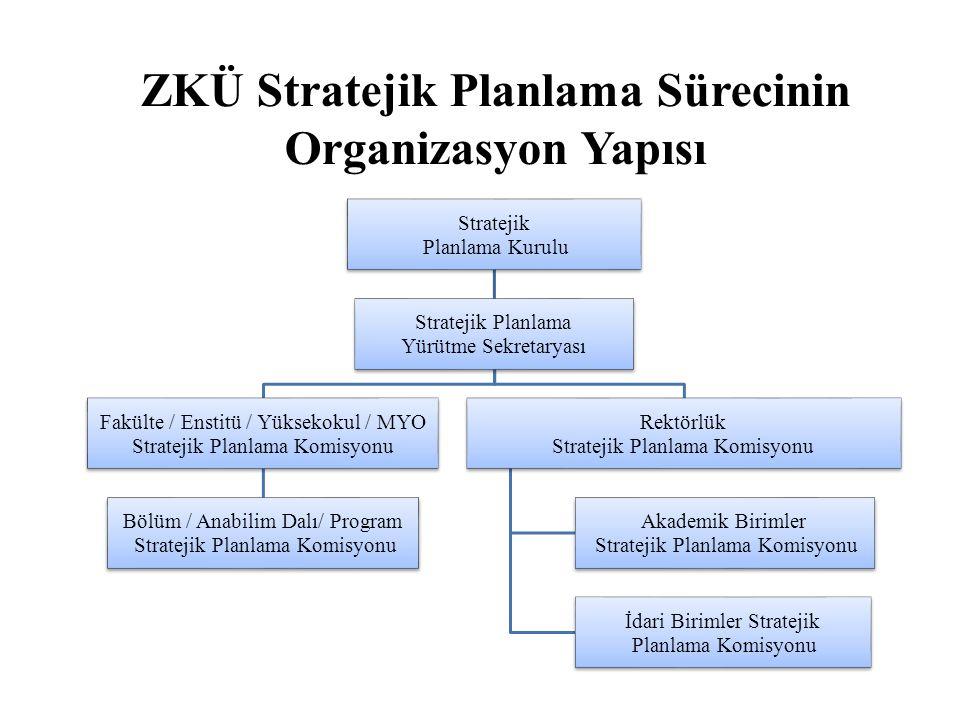 ZKÜ Stratejik Planlama Sürecinin Organizasyon Yapısı