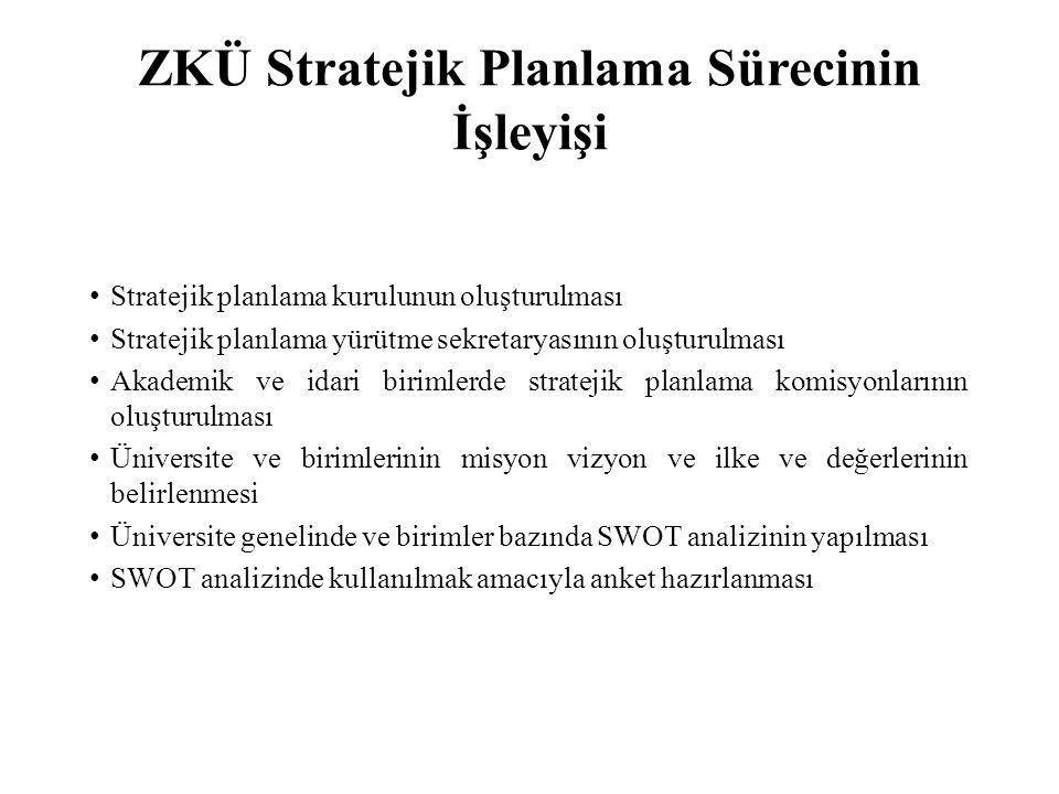 ZKÜ Stratejik Planlama Sürecinin İşleyişi