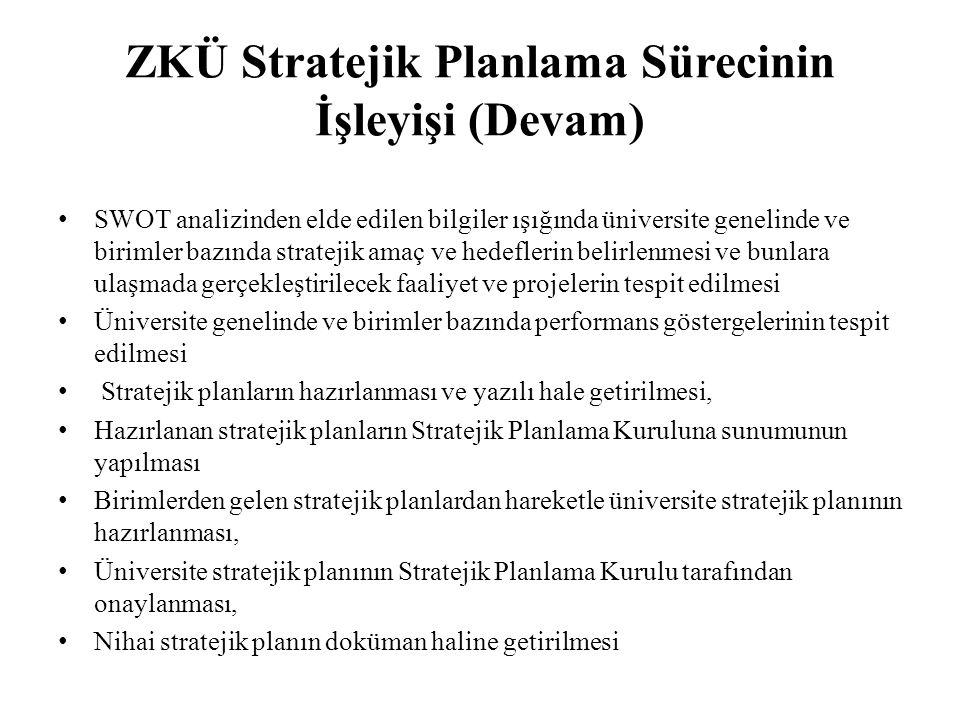 ZKÜ Stratejik Planlama Sürecinin İşleyişi (Devam)