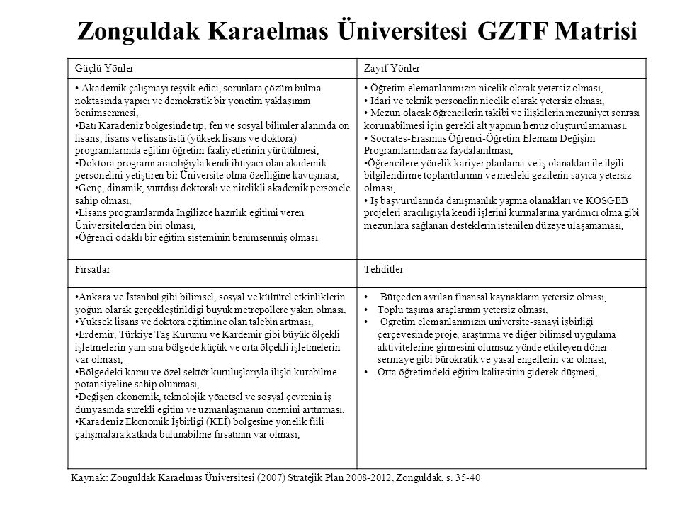 Zonguldak Karaelmas Üniversitesi GZTF Matrisi