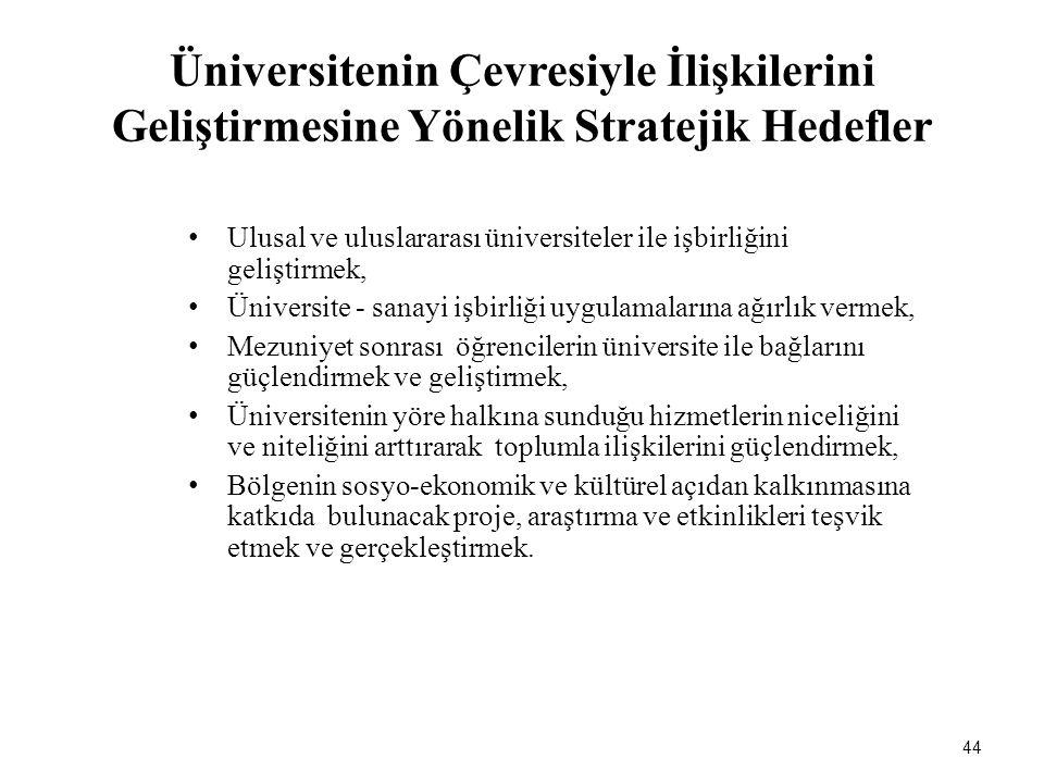 Üniversitenin Çevresiyle İlişkilerini Geliştirmesine Yönelik Stratejik Hedefler