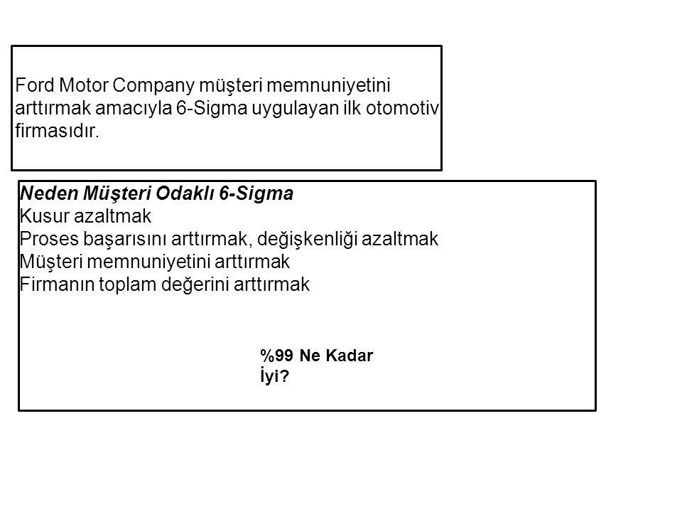 Neden Müşteri Odaklı 6-Sigma Kusur azaltmak