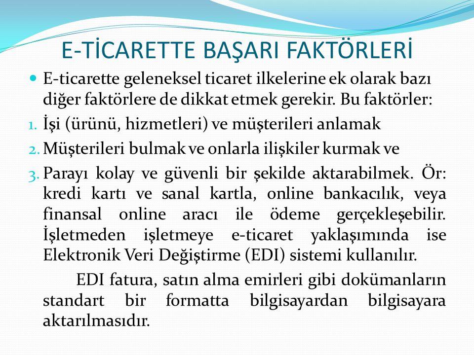 E-TİCARETTE BAŞARI FAKTÖRLERİ