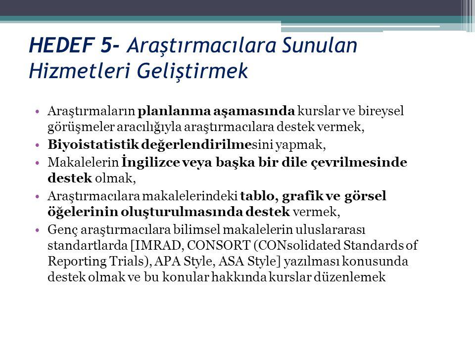 HEDEF 5- Araştırmacılara Sunulan Hizmetleri Geliştirmek