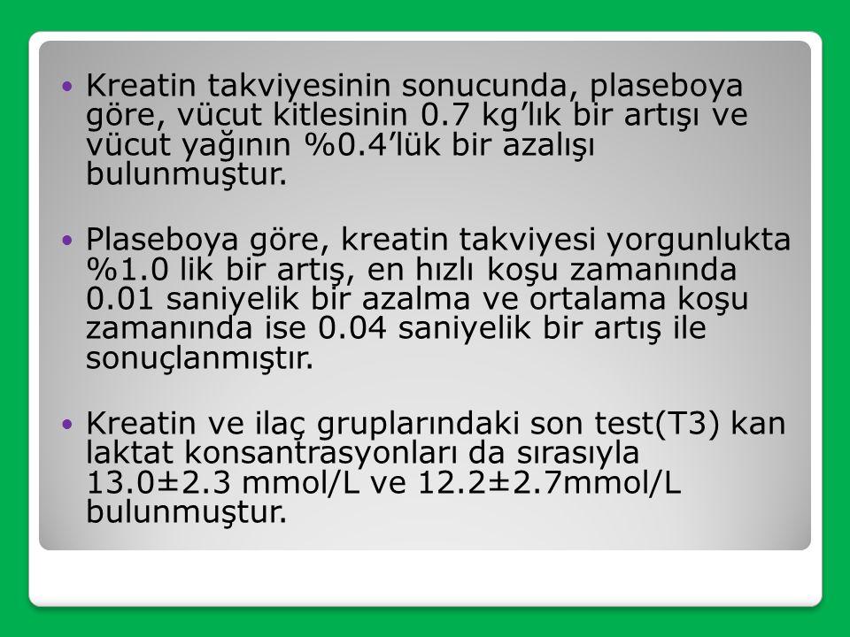 Kreatin takviyesinin sonucunda, plaseboya göre, vücut kitlesinin 0