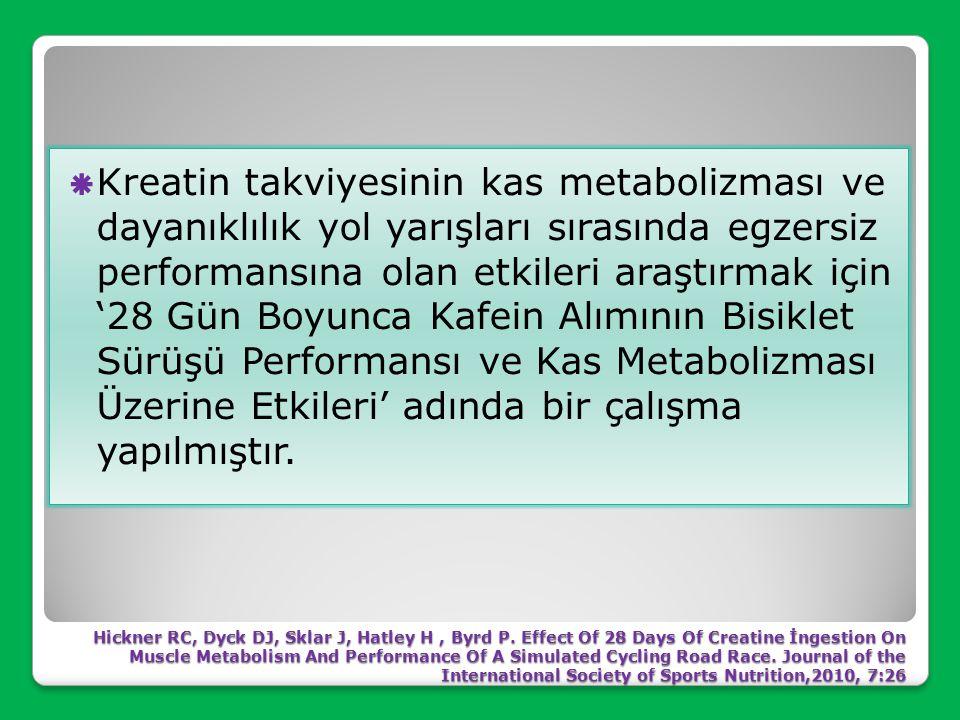 Kreatin takviyesinin kas metabolizması ve dayanıklılık yol yarışları sırasında egzersiz performansına olan etkileri araştırmak için '28 Gün Boyunca Kafein Alımının Bisiklet Sürüşü Performansı ve Kas Metabolizması Üzerine Etkileri' adında bir çalışma yapılmıştır.