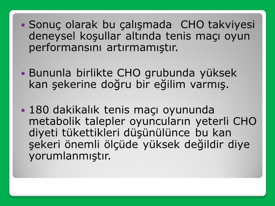 Sonuç olarak bu çalışmada CHO takviyesi deneysel koşullar altında tenis maçı oyun performansını artırmamıştır.