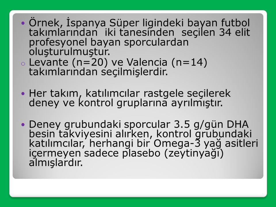 Örnek, İspanya Süper ligindeki bayan futbol takımlarından iki tanesinden seçilen 34 elit profesyonel bayan sporculardan oluşturulmuştur.