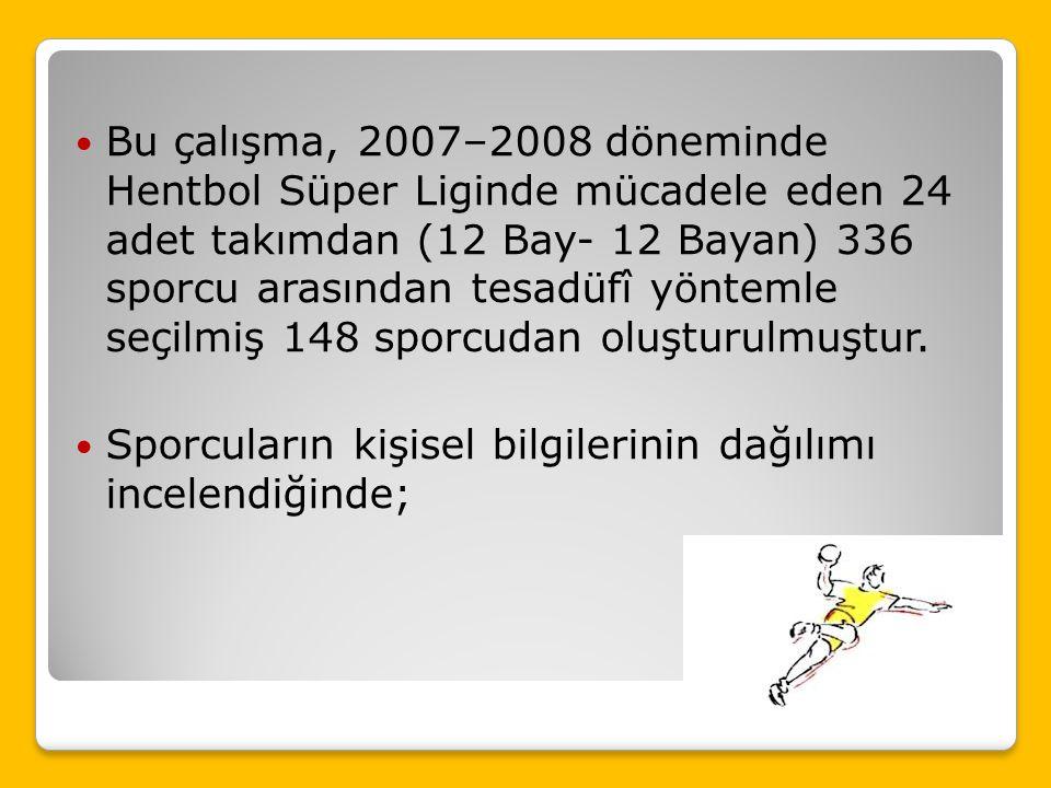 Bu çalışma, 2007–2008 döneminde Hentbol Süper Liginde mücadele eden 24 adet takımdan (12 Bay- 12 Bayan) 336 sporcu arasından tesadüfî yöntemle seçilmiş 148 sporcudan oluşturulmuştur.