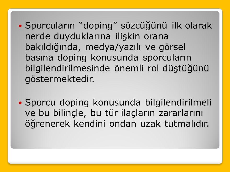 Sporcuların doping sözcüğünü ilk olarak nerde duyduklarına ilişkin orana bakıldığında, medya/yazılı ve görsel basına doping konusunda sporcuların bilgilendirilmesinde önemli rol düştüğünü göstermektedir.