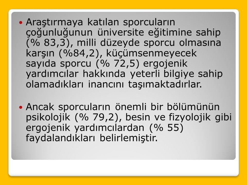 Araştırmaya katılan sporcuların çoğunluğunun üniversite eğitimine sahip (% 83,3), milli düzeyde sporcu olmasına karşın (%84,2), küçümsenmeyecek sayıda sporcu (% 72,5) ergojenik yardımcılar hakkında yeterli bilgiye sahip olamadıkları inancını taşımaktadırlar.