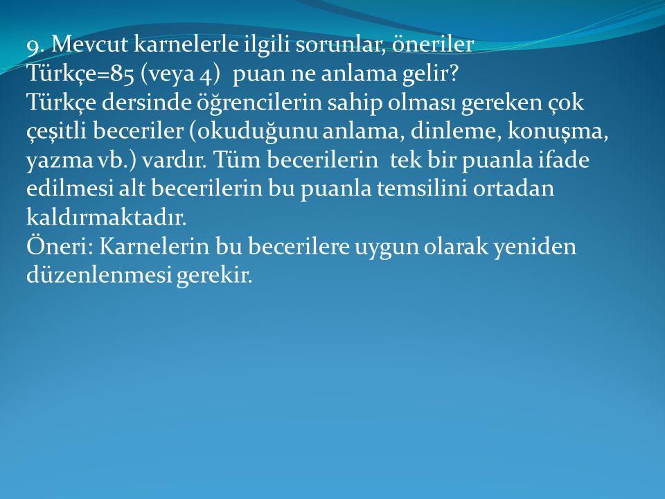 9. Mevcut karnelerle ilgili sorunlar, öneriler Türkçe=85 (veya 4) puan ne anlama gelir.