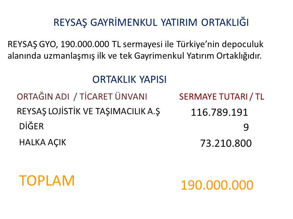 TOPLAM 190.000.000 REYSAŞ GAYRİMENKUL YATIRIM ORTAKLIĞI