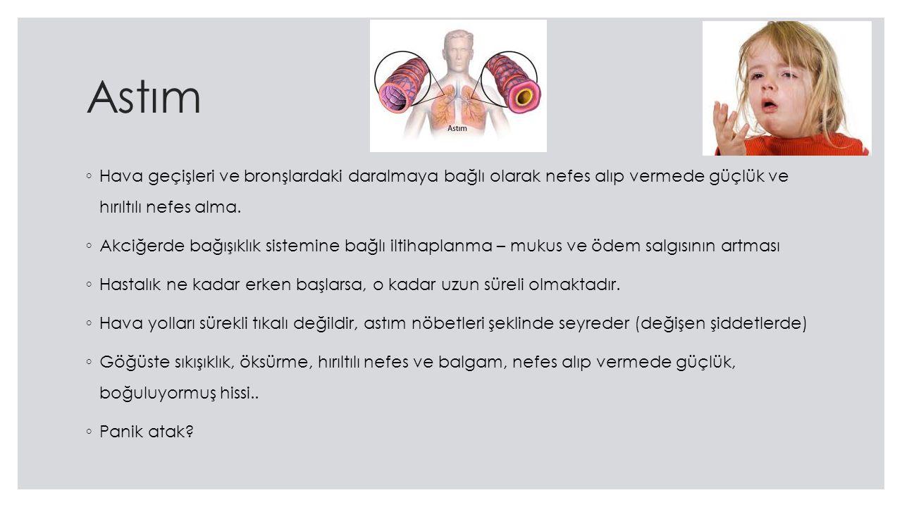 Astım Hava geçişleri ve bronşlardaki daralmaya bağlı olarak nefes alıp vermede güçlük ve hırıltılı nefes alma.