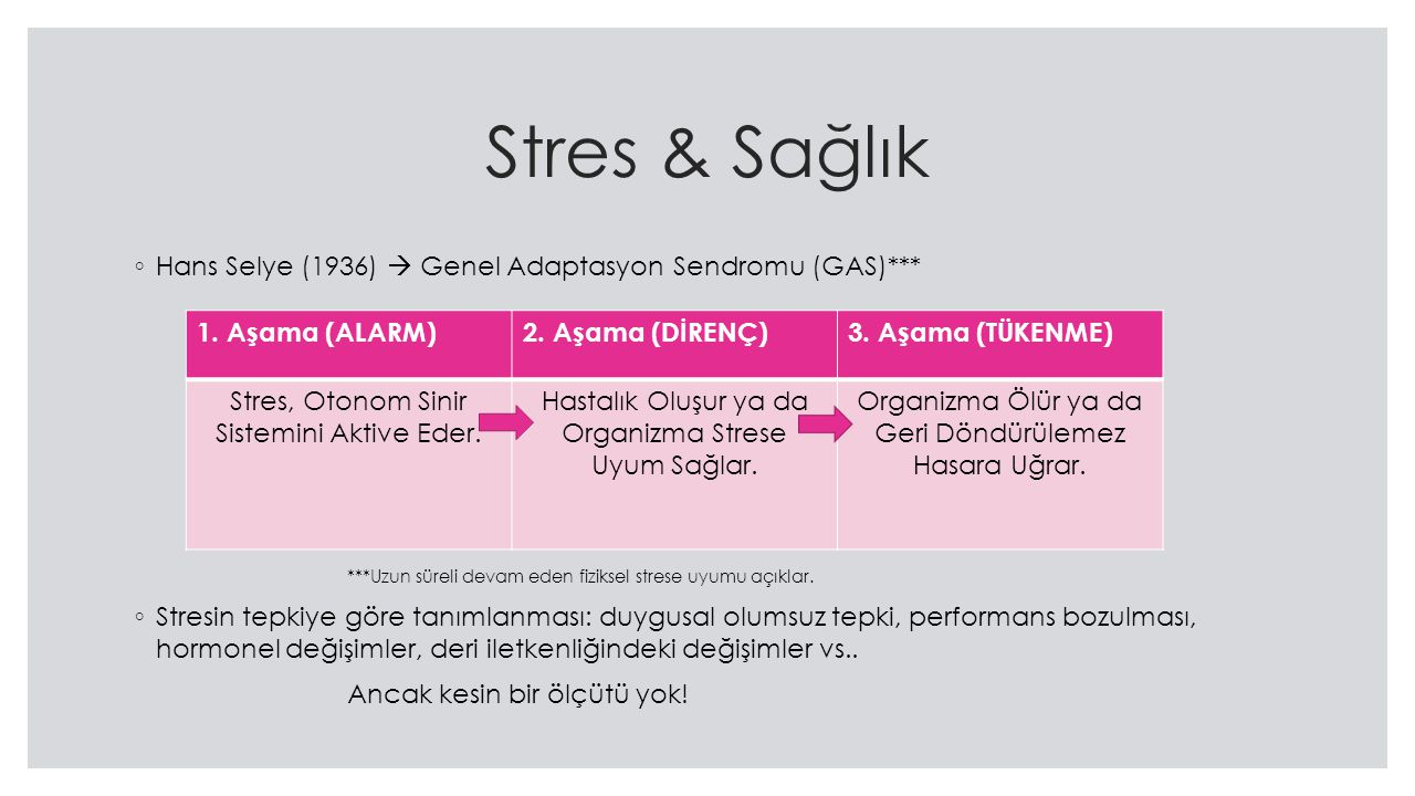 Stres & Sağlık Hans Selye (1936)  Genel Adaptasyon Sendromu (GAS)***