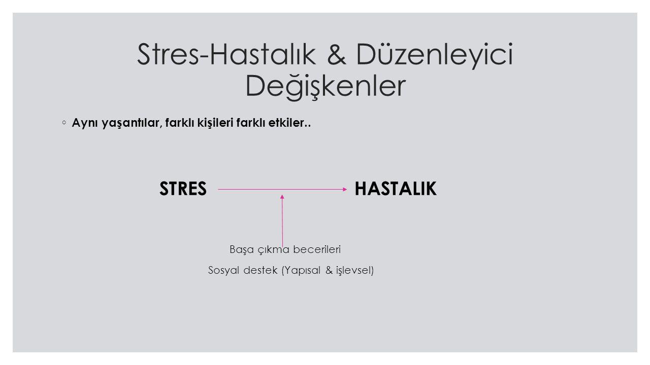 Stres-Hastalık & Düzenleyici Değişkenler