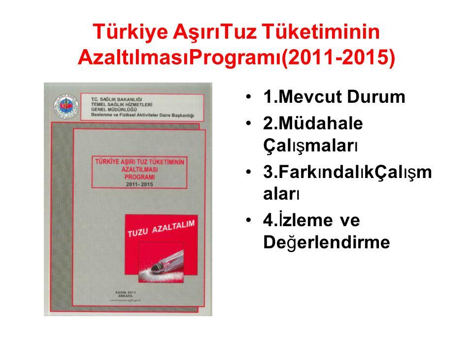 Türkiye AşırıTuz Tüketiminin AzaltılmasıProgramı(2011-2015)