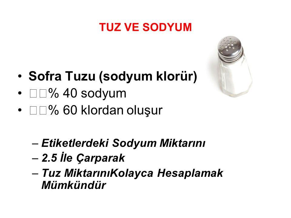 Sofra Tuzu (sodyum klorür) % 40 sodyum % 60 klordan oluşur
