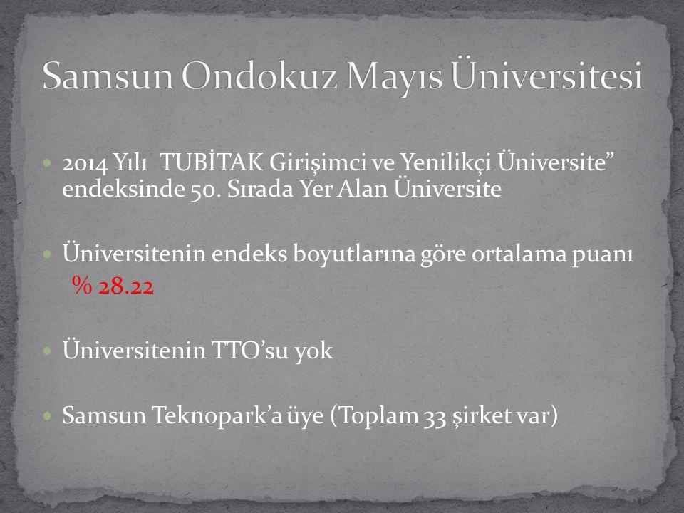 Samsun Ondokuz Mayıs Üniversitesi