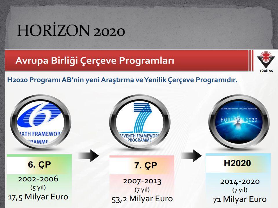 HORİZON 2020