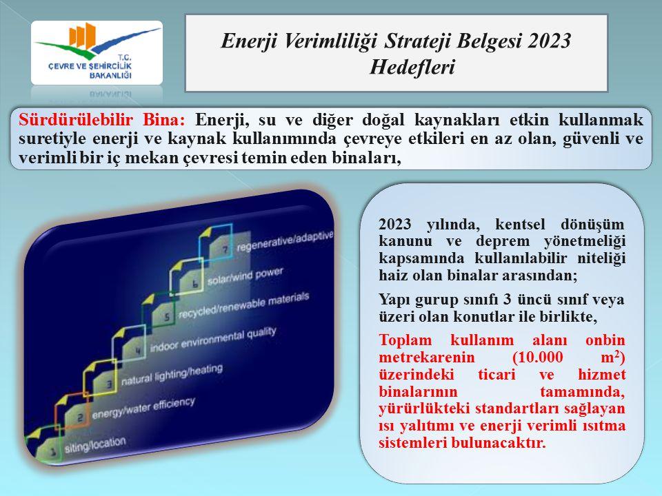 Enerji Verimliliği Strateji Belgesi 2023 Hedefleri