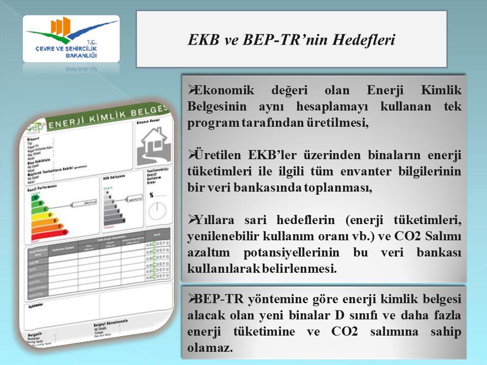 EKB ve BEP-TR'nin Hedefleri