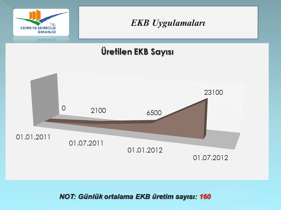 NOT: Günlük ortalama EKB üretim sayısı: 160
