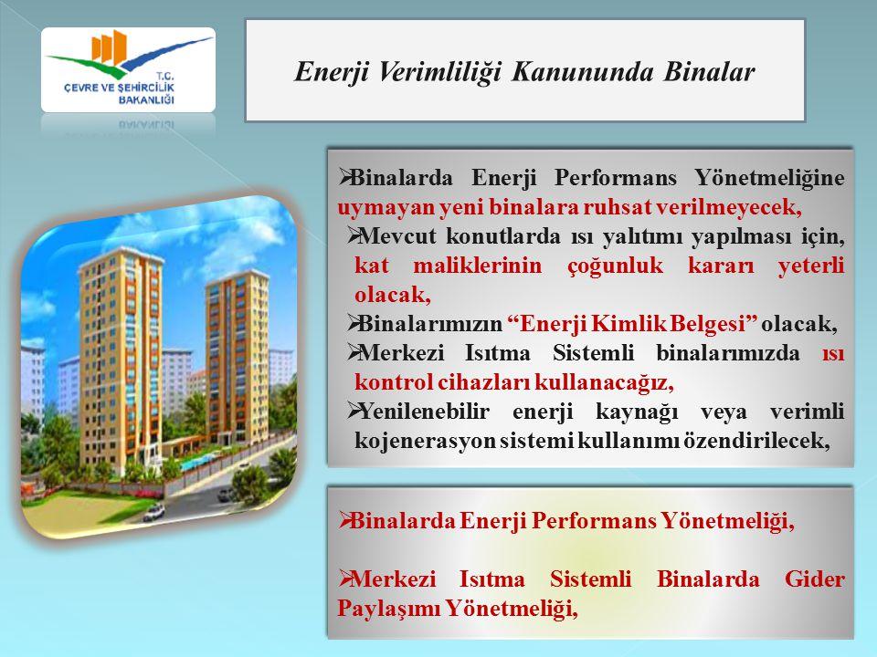 Enerji Verimliliği Kanununda Binalar