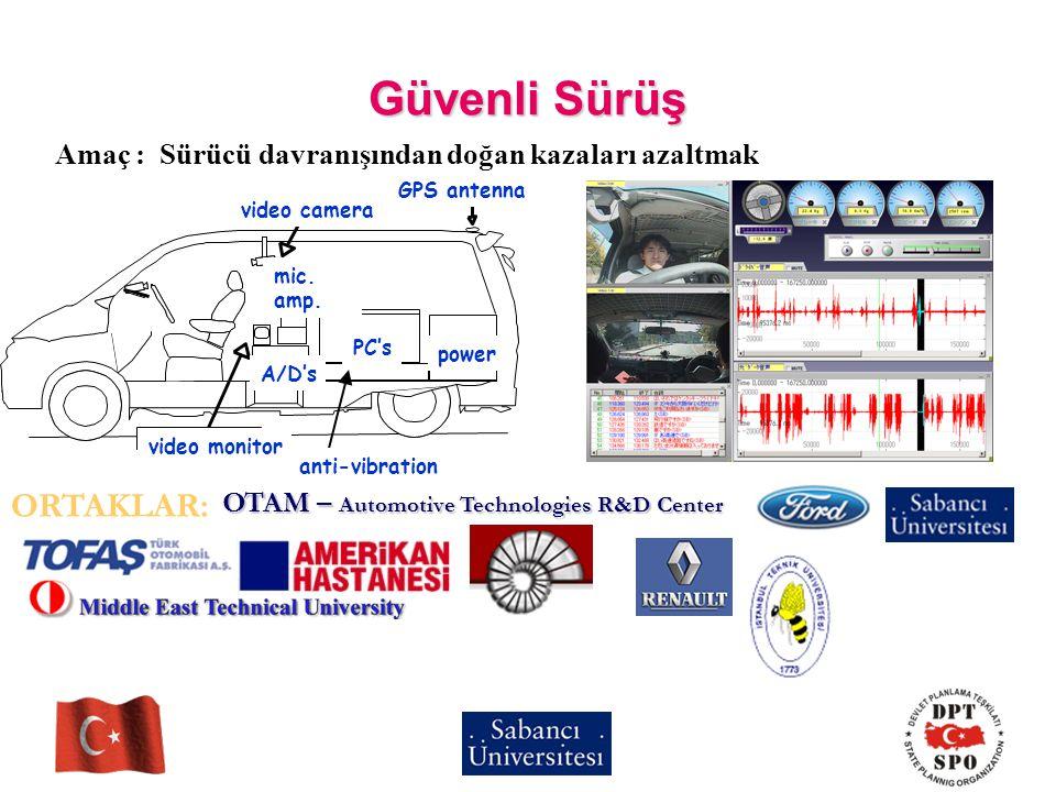 Güvenli Sürüş ORTAKLAR: