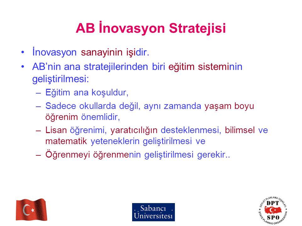 AB İnovasyon Stratejisi